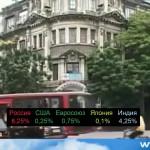 Центральный банк убивает Россию